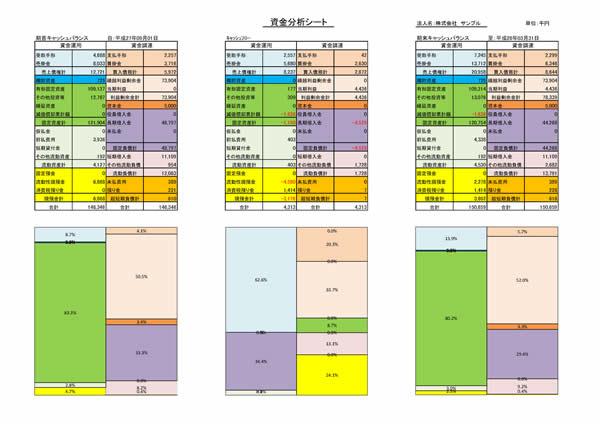 getsuji_shikinbunseki